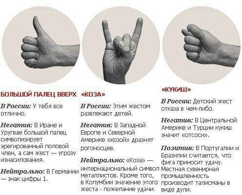 Что значит руки подняты на уровне плеч в одну сторону