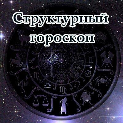 strykturniy-goroskop